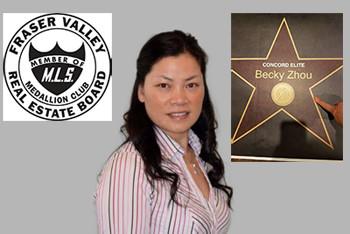 Realtors Surrey Becky Zhou